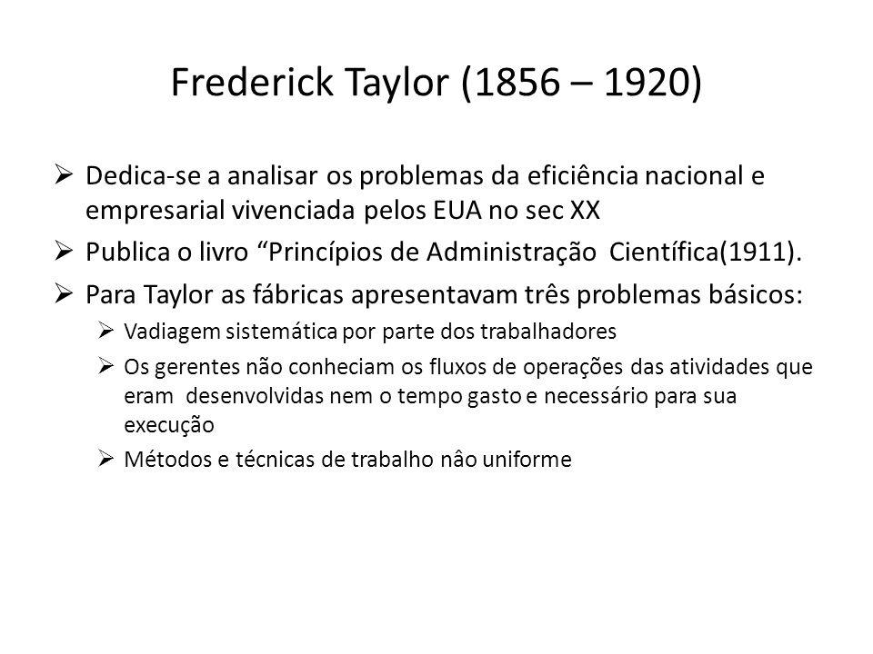 Frederick Taylor (1856 – 1920)  Dedica-se a analisar os problemas da eficiência nacional e empresarial vivenciada pelos EUA no sec XX  Publica o liv