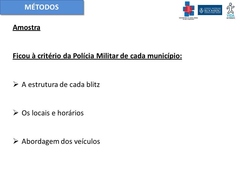 MÉTODOS Amostra Ficou à critério da Polícia Militar de cada município:  A estrutura de cada blitz  Os locais e horários  Abordagem dos veículos