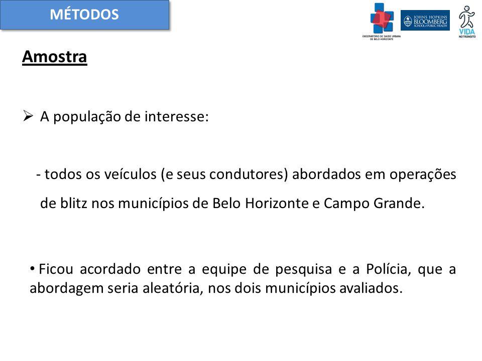 MÉTODOS Amostra  A população de interesse: - todos os veículos (e seus condutores) abordados em operações de blitz nos municípios de Belo Horizonte e Campo Grande.