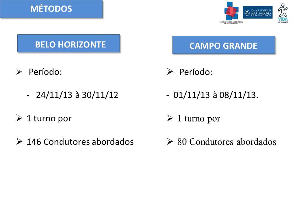  Período: - 24/11/13 à 30/11/12  1 turno por  146 Condutores abordados MÉTODOS BELO HORIZONTE CAMPO GRANDE  Período: - 01/11/13 à 08/11/13.