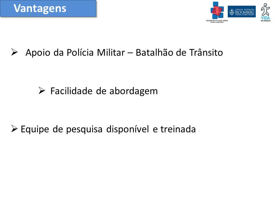 Vantagens  Apoio da Polícia Militar – Batalhão de Trânsito  Facilidade de abordagem  Equipe de pesquisa disponível e treinada