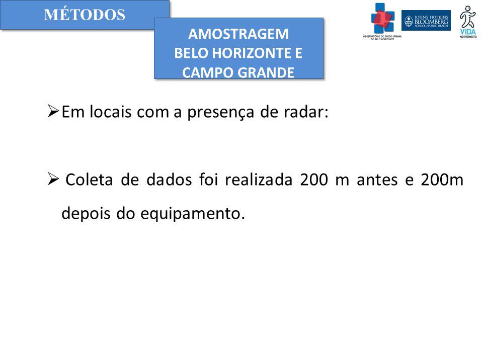  Em locais com a presença de radar:  Coleta de dados foi realizada 200 m antes e 200m depois do equipamento.