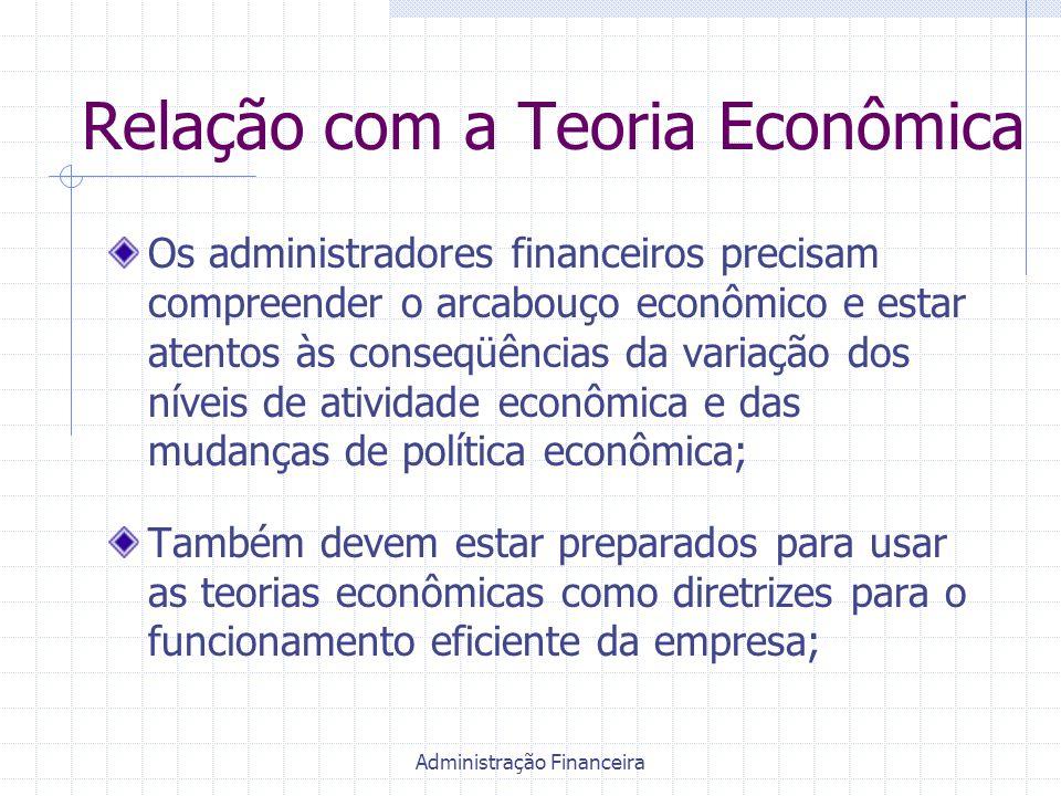 Administração Financeira Relação com a Teoria Econômica Os administradores financeiros precisam compreender o arcabouço econômico e estar atentos às c