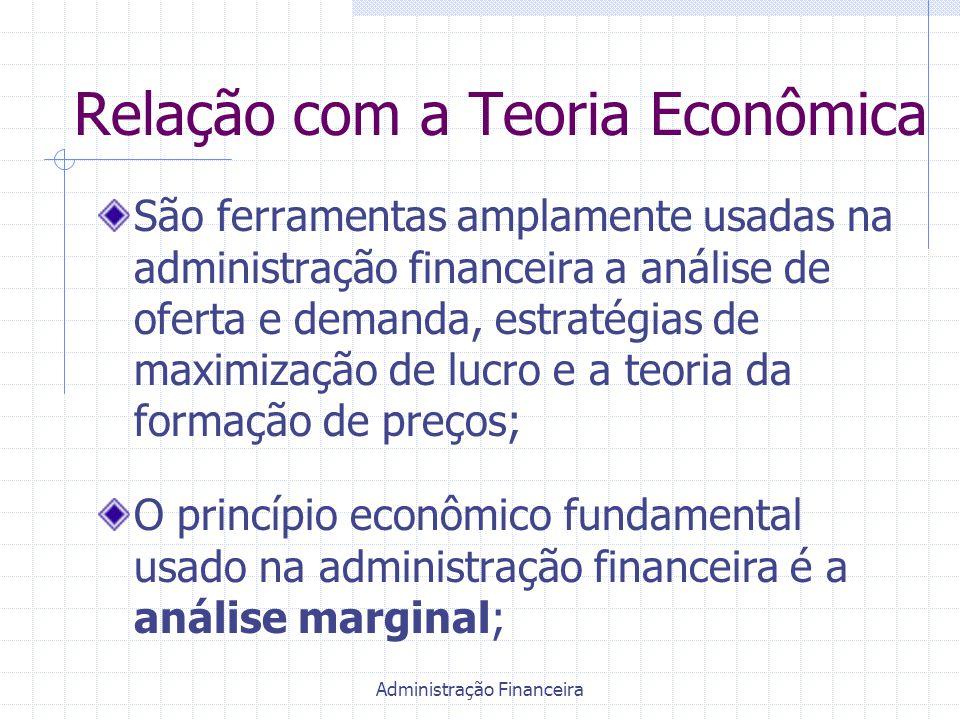 Administração Financeira Relação com a Teoria Econômica São ferramentas amplamente usadas na administração financeira a análise de oferta e demanda, e