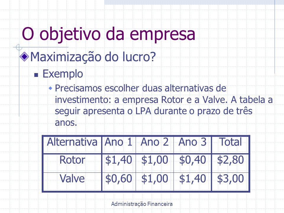 Administração Financeira O objetivo da empresa Maximização do lucro? Exemplo  Precisamos escolher duas alternativas de investimento: a empresa Rotor
