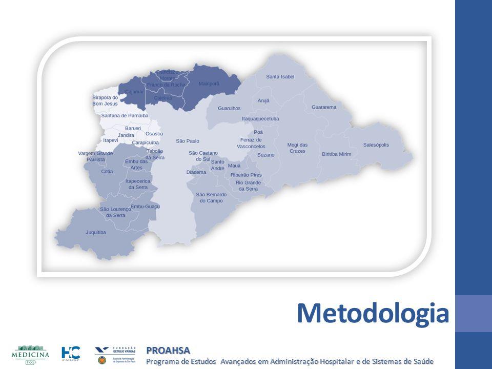 Programa de Estudos Avançados em Administração Hospitalar e de Sistemas de Saúde PROAHSA Metodologia