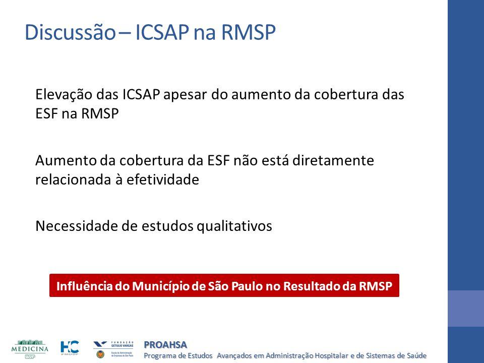 Programa de Estudos Avançados em Administração Hospitalar e de Sistemas de Saúde PROAHSA Discussão – ICSAP na RMSP Elevação das ICSAP apesar do aument