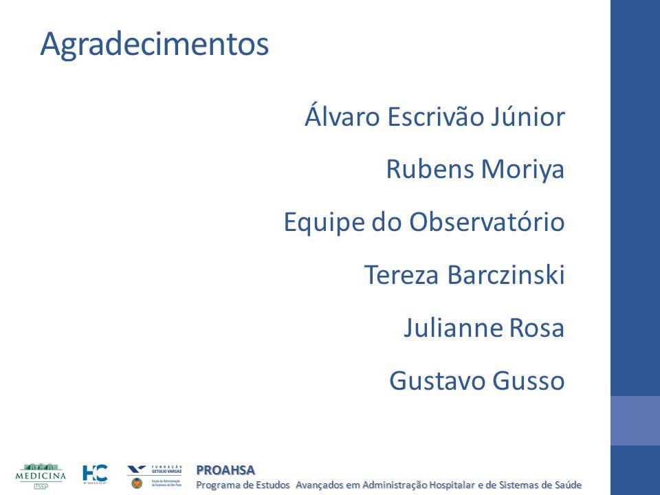 Programa de Estudos Avançados em Administração Hospitalar e de Sistemas de Saúde PROAHSA Agradecimentos Álvaro Escrivão Júnior Rubens Moriya Equipe do