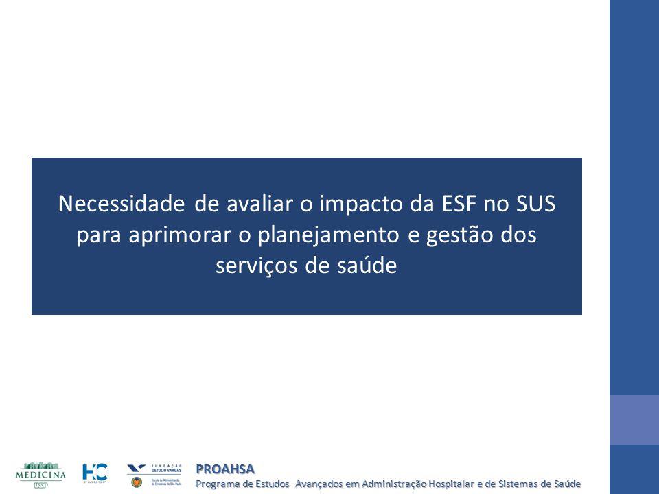 Programa de Estudos Avançados em Administração Hospitalar e de Sistemas de Saúde PROAHSA Necessidade de avaliar o impacto da ESF no SUS para aprimorar