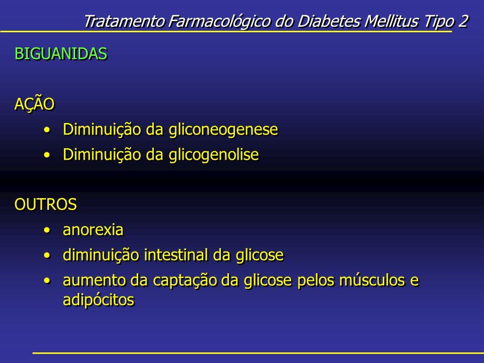 Tratamento Farmacológico do Diabetes Mellitus Tipo 2 BIGUANIDAS AÇÃO Diminuição da gliconeogenese Diminuição da glicogenolise OUTROS anorexia diminuição intestinal da glicose aumento da captação da glicose pelos músculos e adipócitos BIGUANIDAS AÇÃO Diminuição da gliconeogenese Diminuição da glicogenolise OUTROS anorexia diminuição intestinal da glicose aumento da captação da glicose pelos músculos e adipócitos