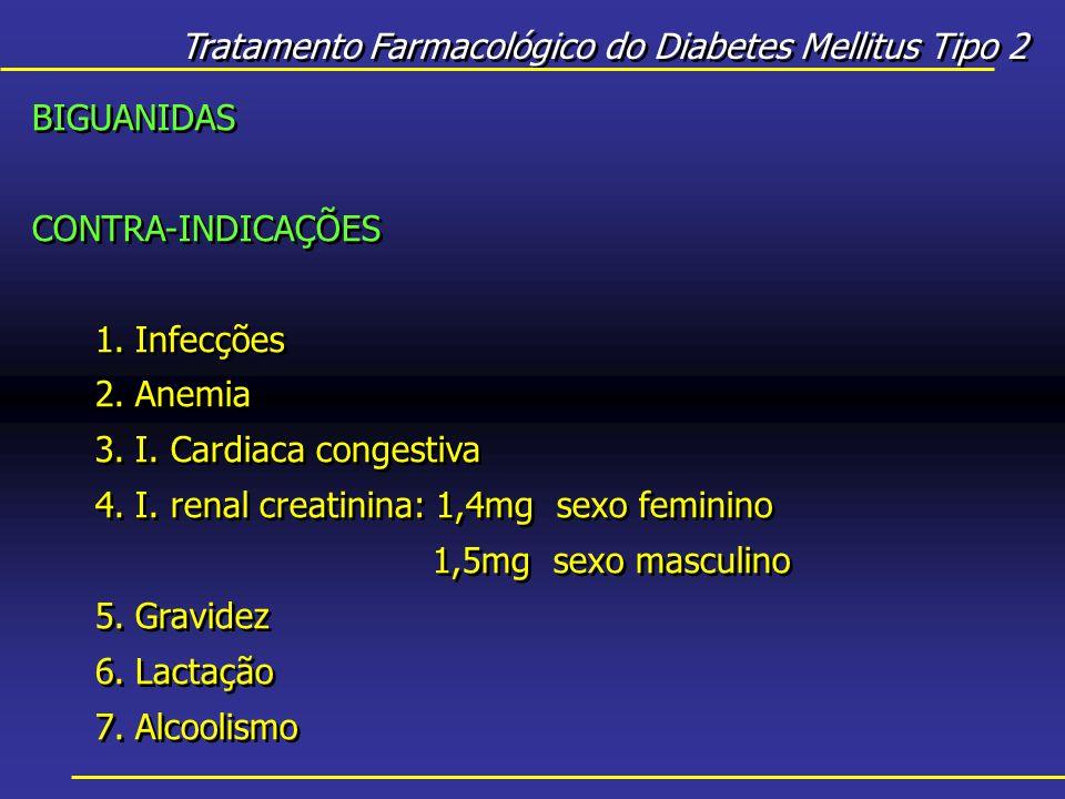 Tratamento Farmacológico do Diabetes Mellitus Tipo 2 BIGUANIDAS CONTRA-INDICAÇÕES 1.Infecções 2.Anemia 3.I.