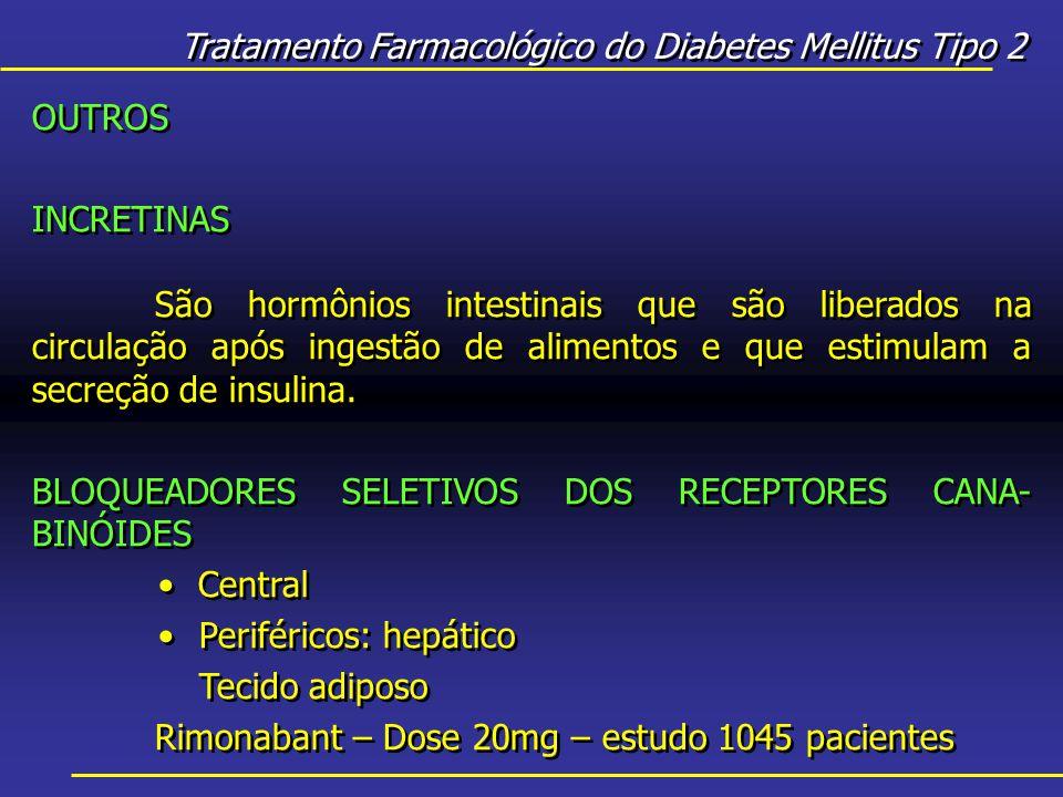 Tratamento Farmacológico do Diabetes Mellitus Tipo 2 OUTROS INCRETINAS São hormônios intestinais que são liberados na circulação após ingestão de alimentos e que estimulam a secreção de insulina.
