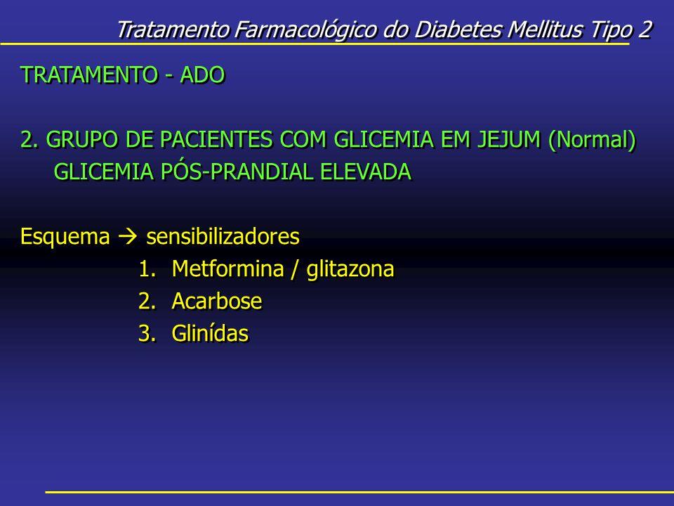 Tratamento Farmacológico do Diabetes Mellitus Tipo 2 TRATAMENTO - ADO 2.