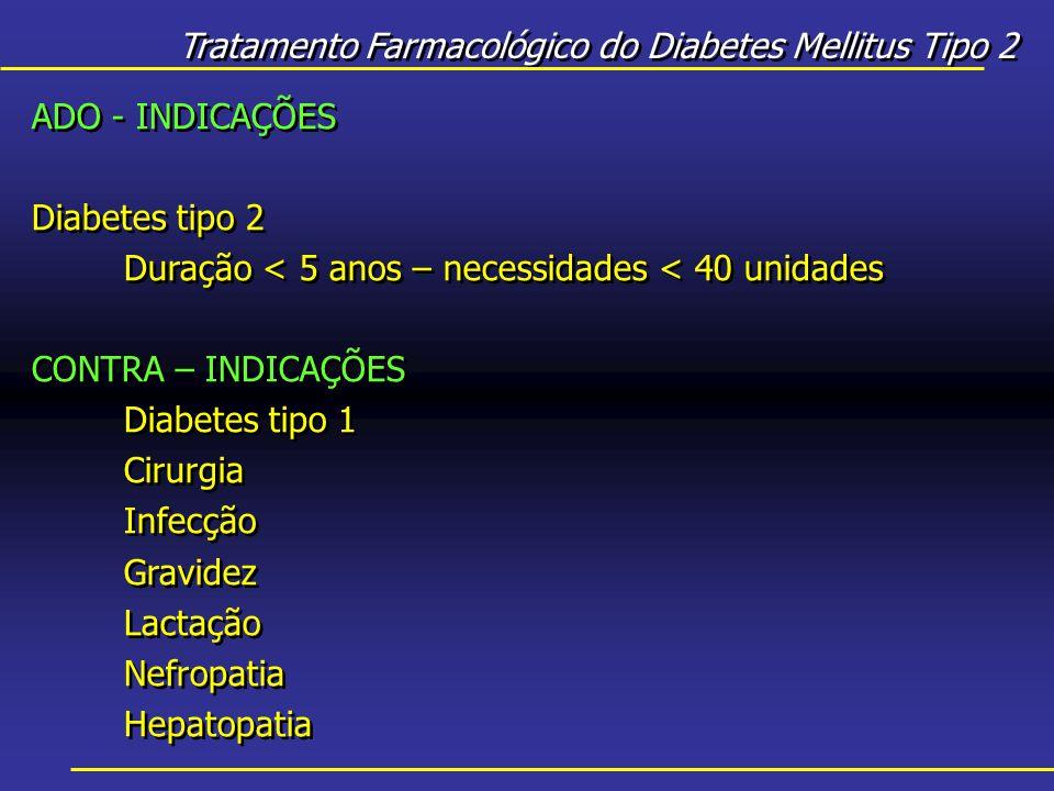 Tratamento Farmacológico do Diabetes Mellitus Tipo 2 ADO - INDICAÇÕES Diabetes tipo 2 Duração < 5 anos – necessidades < 40 unidades CONTRA – INDICAÇÕES Diabetes tipo 1 Cirurgia Infecção Gravidez Lactação Nefropatia Hepatopatia ADO - INDICAÇÕES Diabetes tipo 2 Duração < 5 anos – necessidades < 40 unidades CONTRA – INDICAÇÕES Diabetes tipo 1 Cirurgia Infecção Gravidez Lactação Nefropatia Hepatopatia