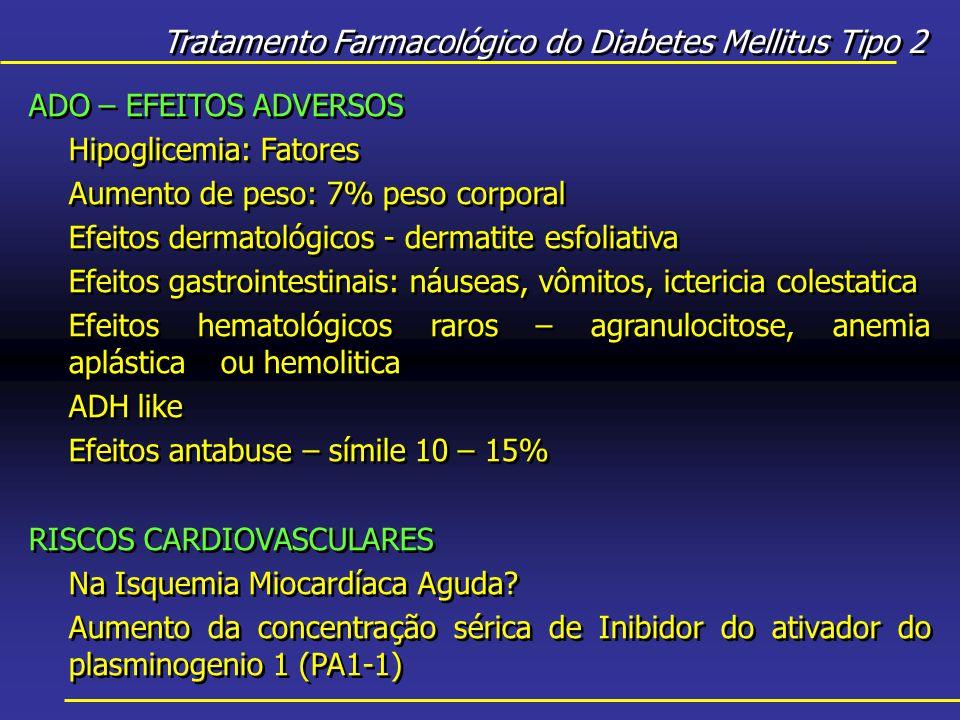 Tratamento Farmacológico do Diabetes Mellitus Tipo 2 ADO – EFEITOS ADVERSOS Hipoglicemia: Fatores Aumento de peso: 7% peso corporal Efeitos dermatológicos - dermatite esfoliativa Efeitos gastrointestinais: náuseas, vômitos, ictericia colestatica Efeitos hematológicos raros – agranulocitose, anemia aplástica ou hemolitica ADH like Efeitos antabuse – símile 10 – 15% RISCOS CARDIOVASCULARES Na Isquemia Miocardíaca Aguda.