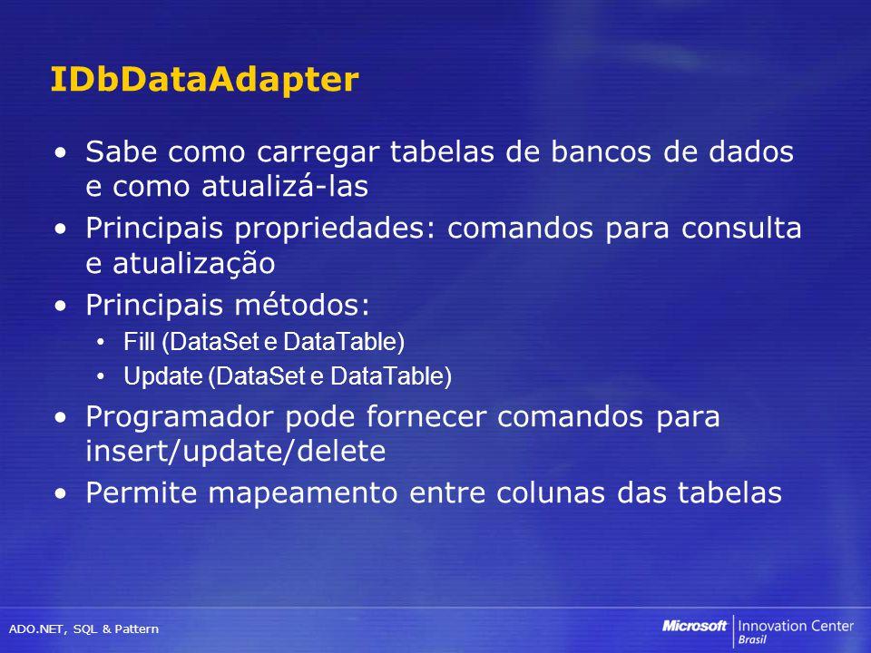 ADO.NET, SQL & Pattern Sabe como carregar tabelas de bancos de dados e como atualizá-las Principais propriedades: comandos para consulta e atualização