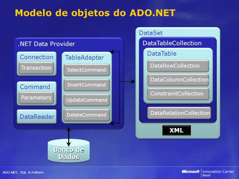 ADO.NET, SQL & Pattern Não armazenam dados, porém se ligam diretamente à sua fonte e conhecem sua origem Definidos em interfaces IDbConnection IDbCommand IDataReader IDbDataAdapter Suporte nativo a SQL Server™, OLEDB, Oracle e ODBC Managed Providers