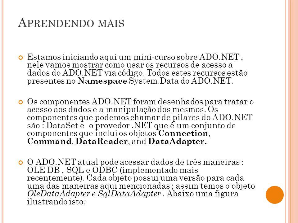 A PRENDENDO MAIS Estamos iniciando aqui um mini-curso sobre ADO.NET, nele vamos mostrar como usar os recursos de acesso a dados do ADO.NET via código.