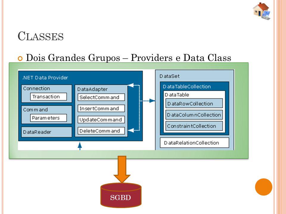 C LASSES DE DADOS Classes de Dados Contém os dados Não sabem nada a respeito de como obter os dados.