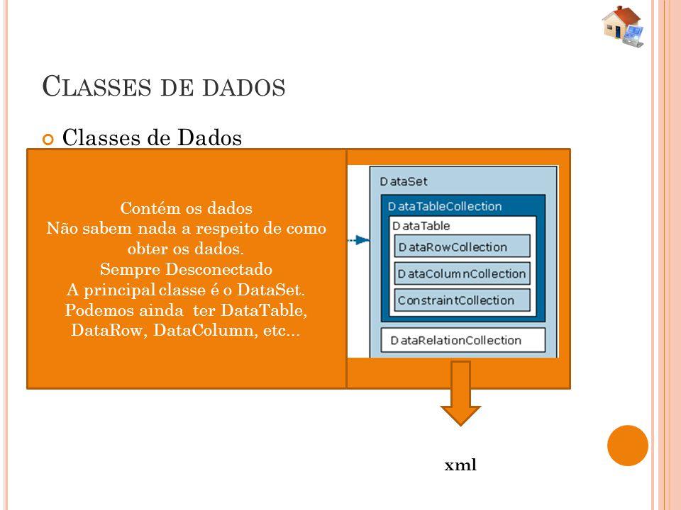 C LASSES DE DADOS Classes de Dados Contém os dados Não sabem nada a respeito de como obter os dados. Sempre Desconectado A principal classe é o DataSe