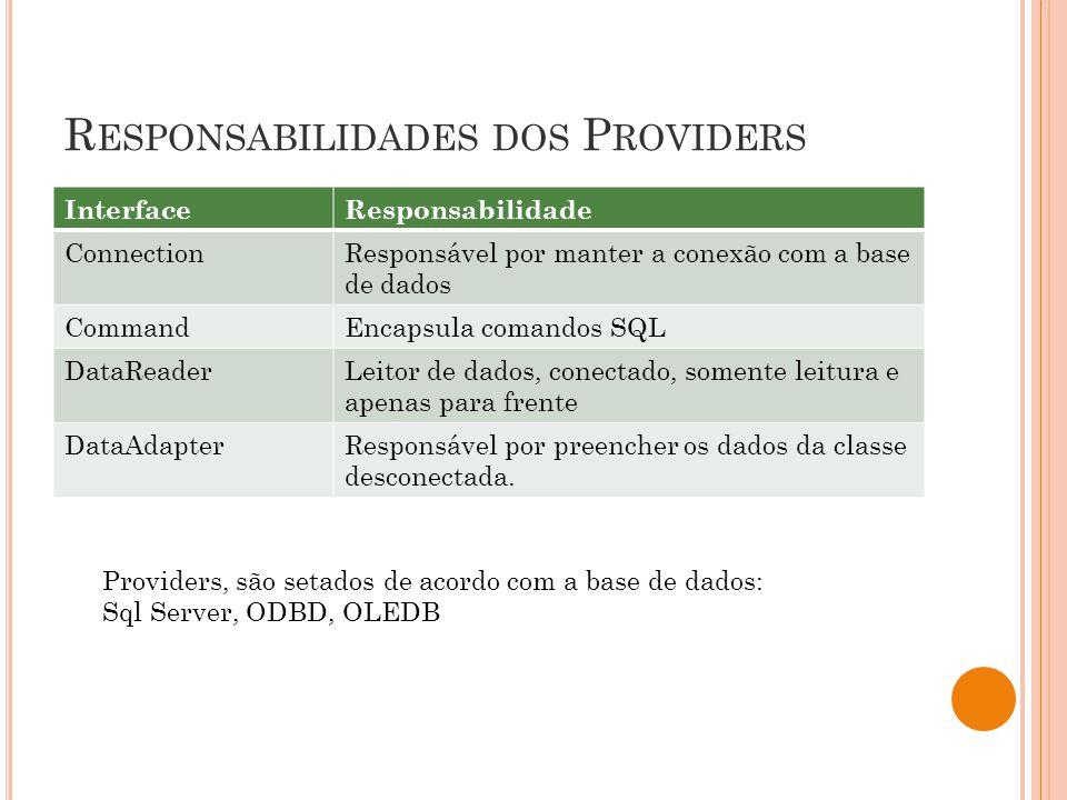D ATA S ET Representam banco de dados relacionais Cardinalidades Relacionamentos Chaves atributos,,,etc...