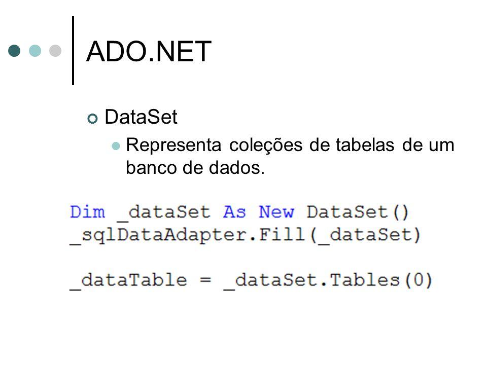 ADO.NET DataSet Representa coleções de tabelas de um banco de dados.