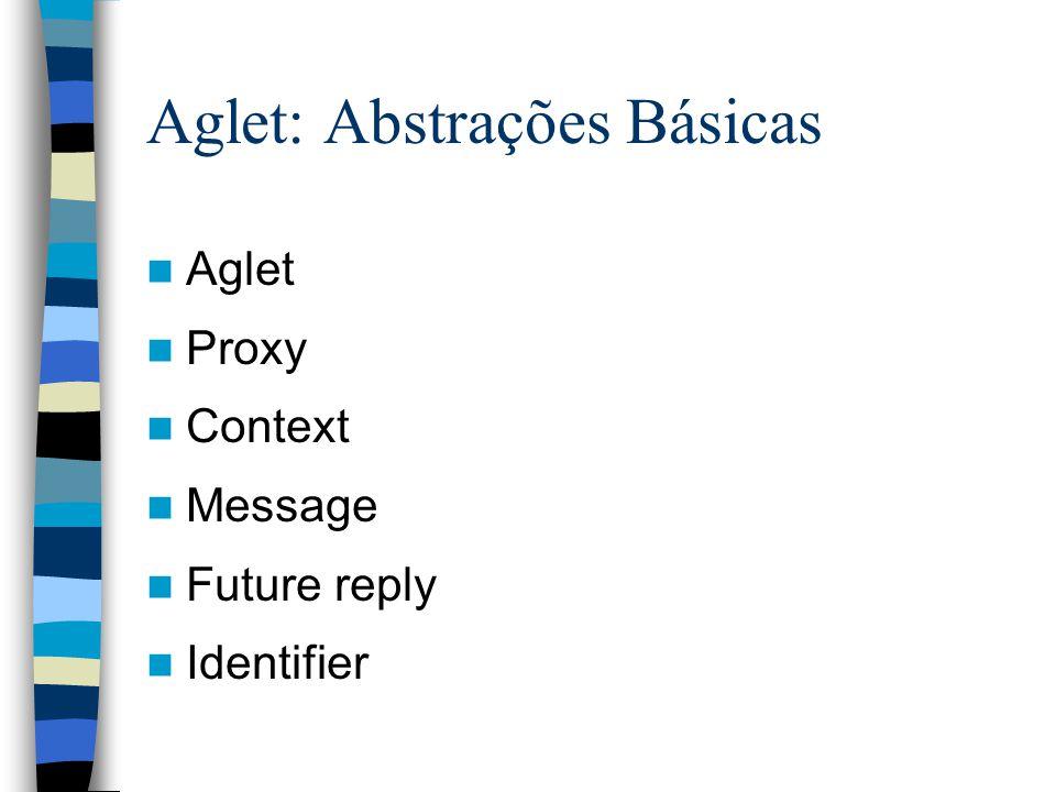 Aglet: Abstrações Básicas Aglet Proxy Context Message Future reply Identifier