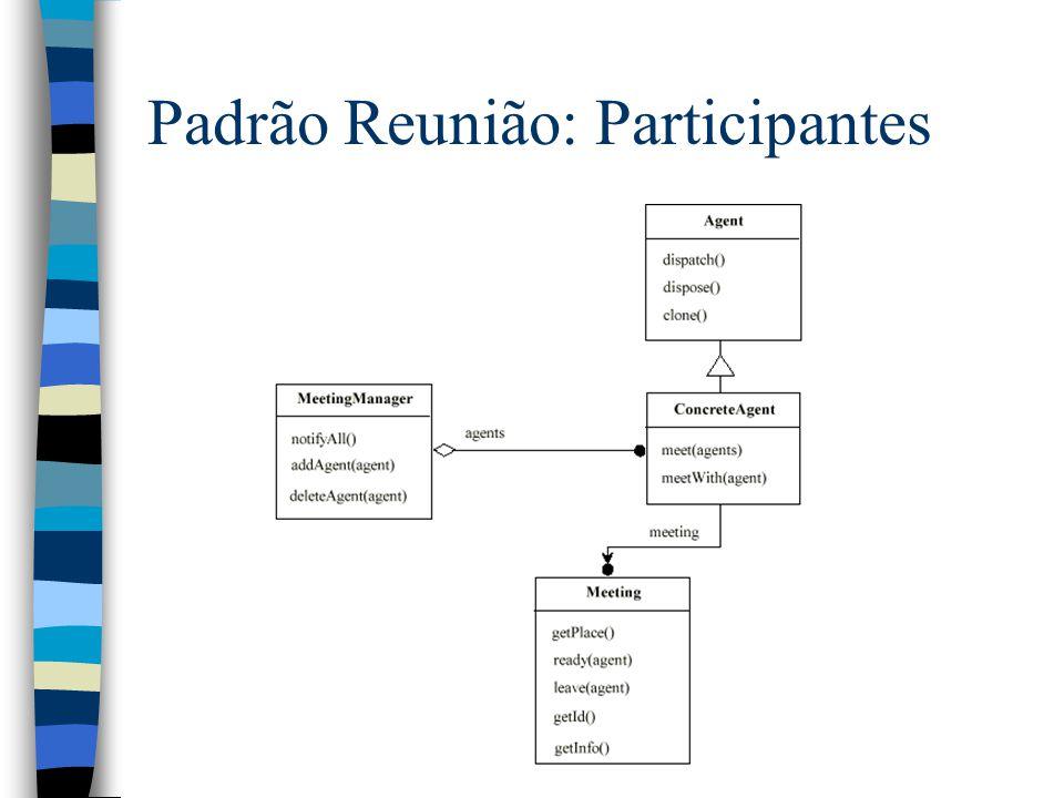 Padrão Reunião: Participantes