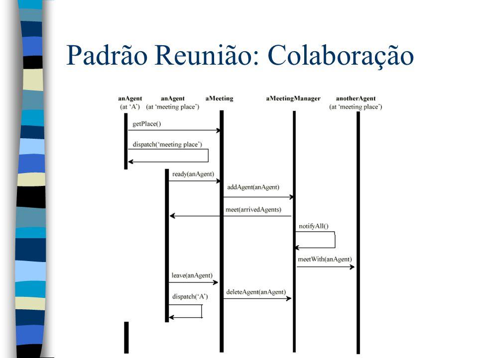 Padrão Reunião: Colaboração