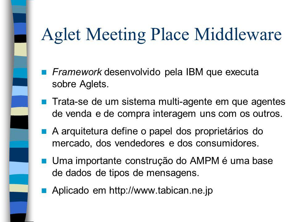 Aglet Meeting Place Middleware Framework desenvolvido pela IBM que executa sobre Aglets. Trata-se de um sistema multi-agente em que agentes de venda e