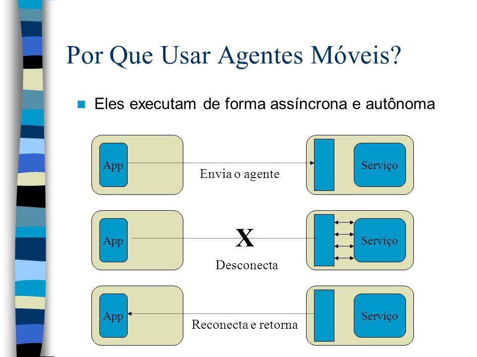 Por Que Usar Agentes Móveis? Eles executam de forma assíncrona e autônoma AppServiço App Reconecta e retorna AppServiço Envia o agente Desconecta X