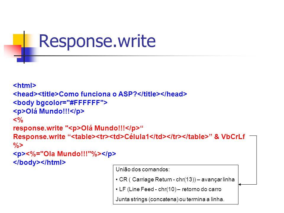 Como funciona o ASP? Olá Mundo!!! <% response.write