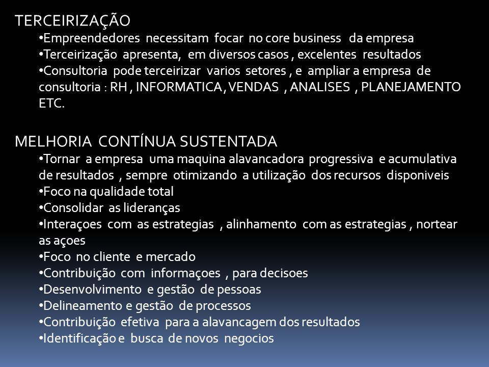 TERCEIRIZAÇÃO Empreendedores necessitam focar no core business da empresa Terceirização apresenta, em diversos casos, excelentes resultados Consultori