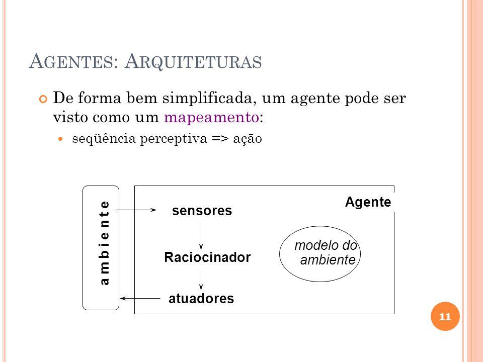 A GENTES : A RQUITETURAS Agente reativo Agente reativo com estado interno Agente cognitivo (baseado em objetivos) Agente otimizador Agente adaptativo
