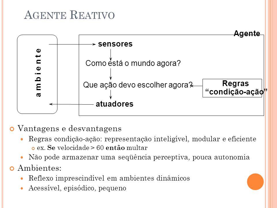 A GENTES : A RQUITETURAS De forma bem simplificada, um agente pode ser visto como um mapeamento: seqüência perceptiva => ação 11 sensores Agente atuad