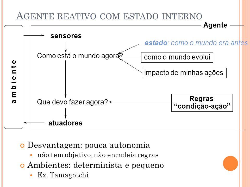 """Agente sensores atuadores Como está o mundo agora? Que ação devo escolher agora? Regras """"condição-ação"""" a m b i e n t e A GENTE R EATIVO Vantagens e d"""