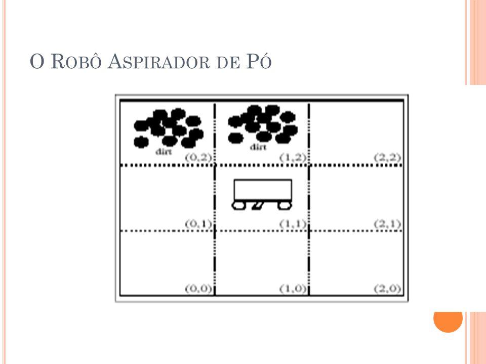 A GENTES B ASEADOS EM L ÓGICA Estados internos dos agentes: fórmulas lógicas Aberta(válvula221) Interessante(aulaagentes) Comportamento do agente: det