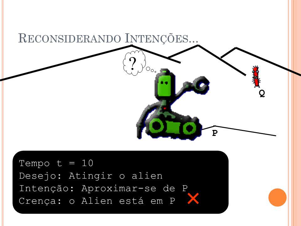 R ECONSIDERANDO I NTENÇÕES... Tempo t = 0 Desejo: Atingir o alien Intenção: Aproximar-se de P Crença: o Alien está em P P