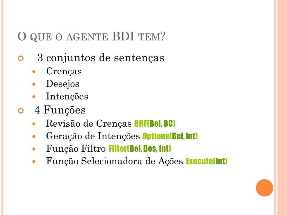 O D ILEMA BDI O agente não para para reconsiderar suas intenções: Perde tempo tentando o impossível! (Xiita) O agente para demais para reconsiderar: N