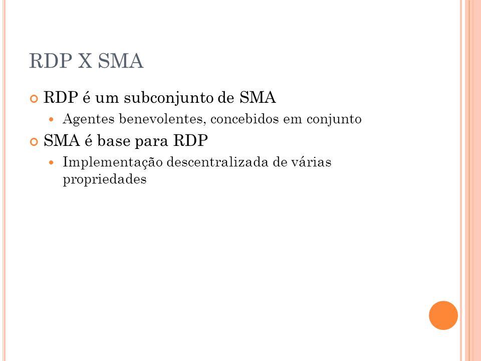 D UAS NOÇÕES FUNDAMENTAIS... Resolução Distribuída de Problemas (RDP) envolve: Um grupo de especialistas Habilidades Complementares Organização Fixa S