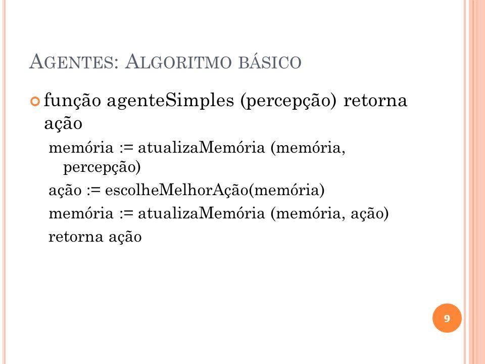 A GENTES Algoritmo Básico e Arquiteturas 8