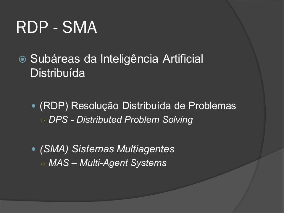 RDP - SMA  Subáreas da Inteligência Artificial Distribuída (RDP) Resolução Distribuída de Problemas ○ DPS - Distributed Problem Solving (SMA) Sistema
