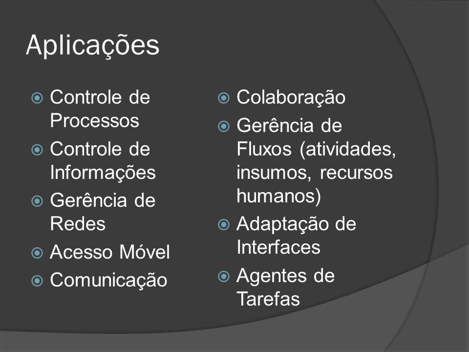 Aplicações  Controle de Processos  Controle de Informações  Gerência de Redes  Acesso Móvel  Comunicação  Colaboração  Gerência de Fluxos (ativ