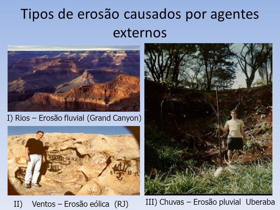 IV) Geleiras – Erosão Glaciária Fiordes – Noruega Morainas – Estados Unidos