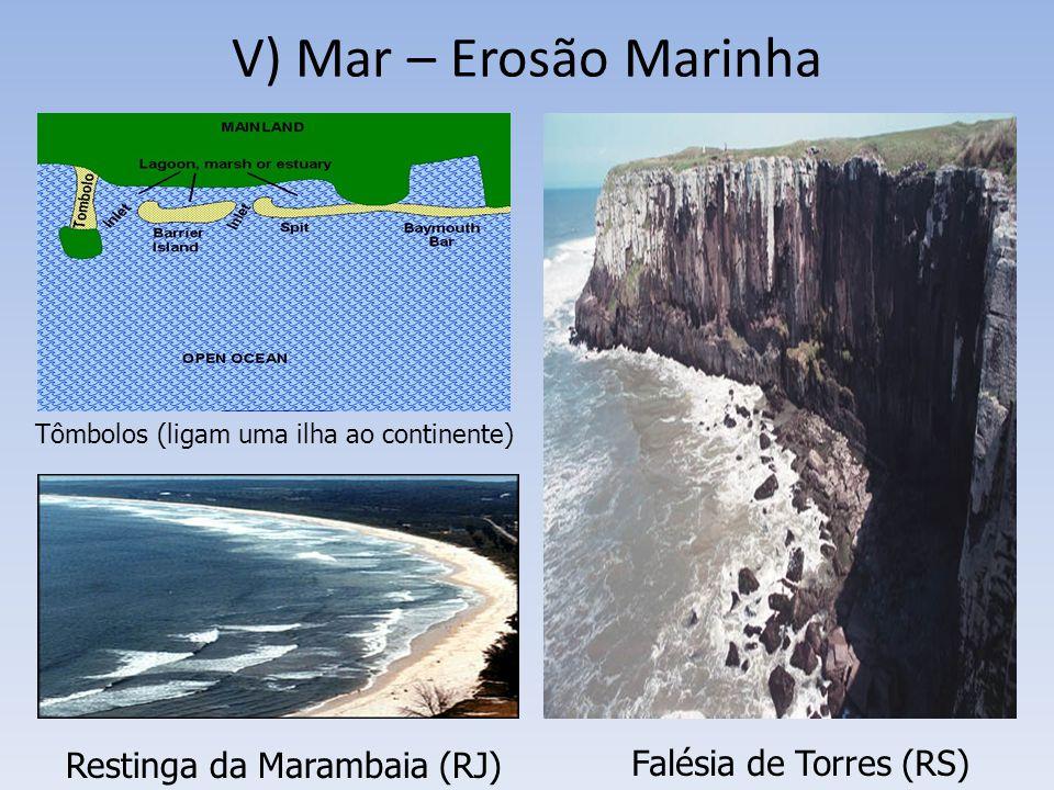 V) Mar – Erosão Marinha Restinga da Marambaia (RJ) Falésia de Torres (RS) Tômbolos (ligam uma ilha ao continente)