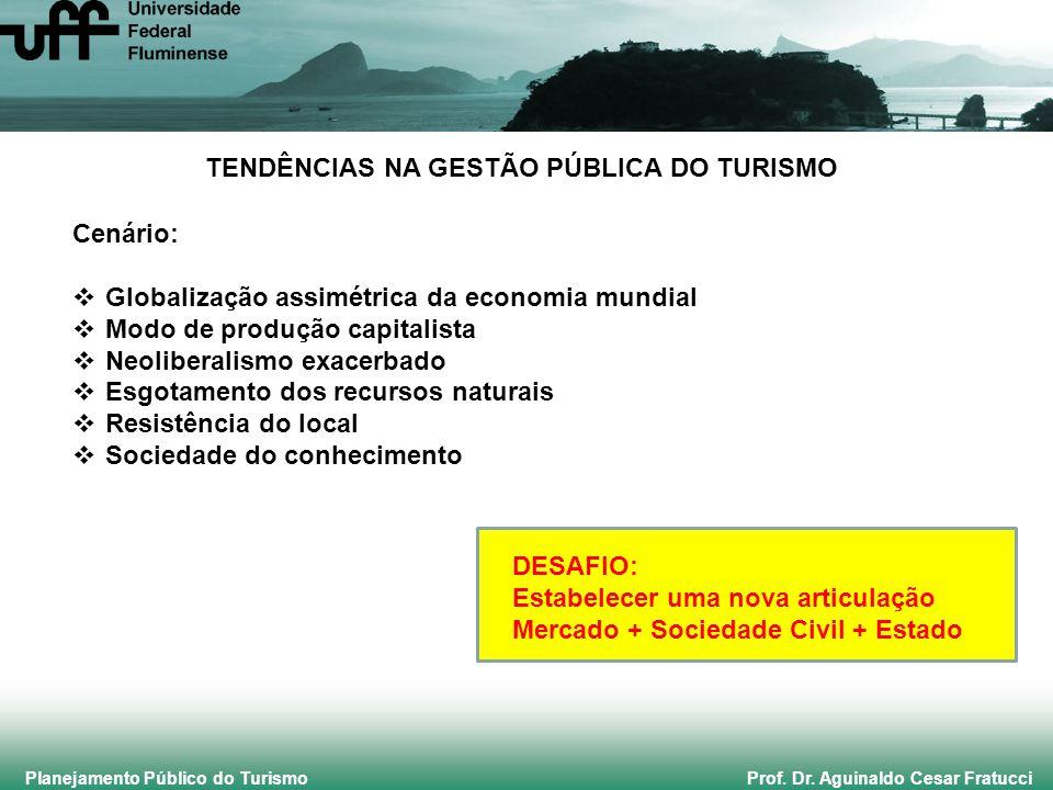 Planejamento Público do Turismo Prof. Dr. Aguinaldo Cesar Fratucci TENDÊNCIAS NA GESTÃO PÚBLICA DO TURISMO Cenário:  Globalização assimétrica da econ