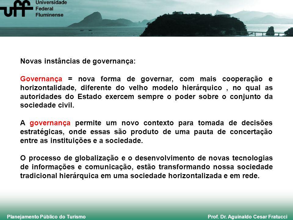 Planejamento Público do Turismo Prof. Dr. Aguinaldo Cesar Fratucci Novas instâncias de governança: Governança = nova forma de governar, com mais coope