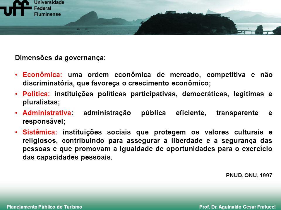 Planejamento Público do Turismo Prof. Dr. Aguinaldo Cesar Fratucci Dimensões da governança: Econômica: uma ordem econômica de mercado, competitiva e n