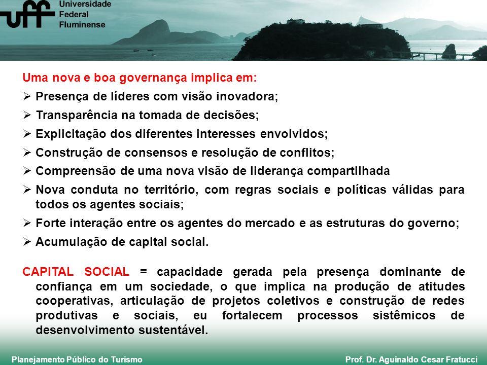 Planejamento Público do Turismo Prof. Dr. Aguinaldo Cesar Fratucci Uma nova e boa governança implica em:  Presença de líderes com visão inovadora; 