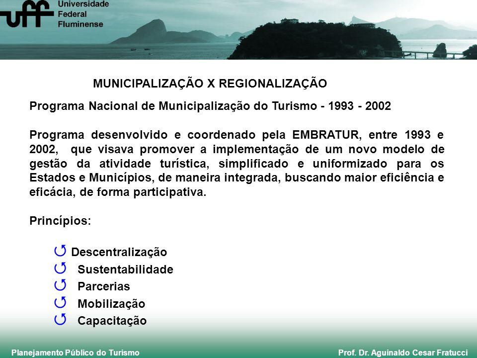 Planejamento Público do Turismo Prof. Dr. Aguinaldo Cesar Fratucci MUNICIPALIZAÇÃO X REGIONALIZAÇÃO Programa Nacional de Municipalização do Turismo -
